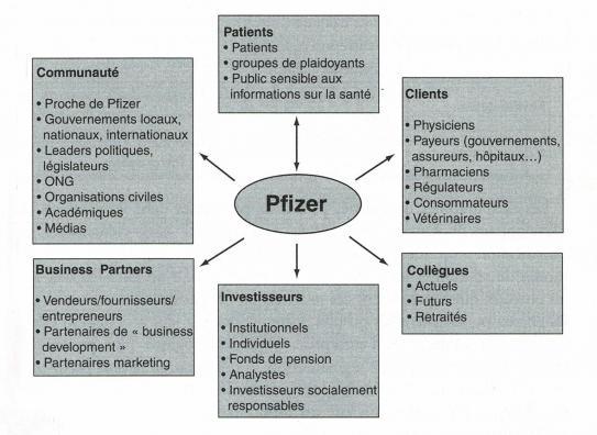 image Pfizer.jpg (0.3MB)